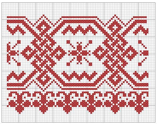 Орнаменты украинских вышивок